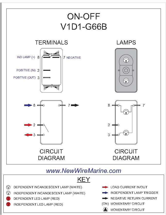 rocker switch wiring diagrams new wire marine png