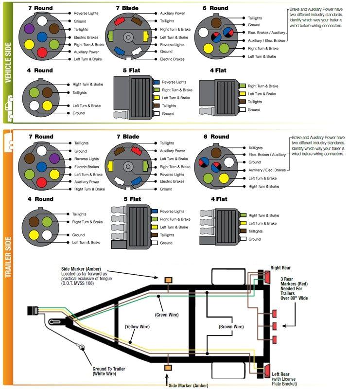 5 Way Flat Trailer Plug Wiring Diagram Ct 1735 Five Flat Trailer Wiring Diagram Free Diagram