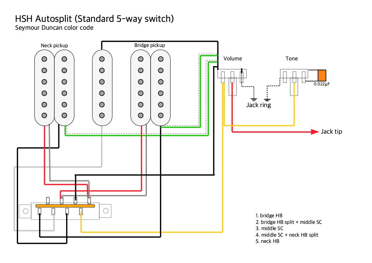 5way switch autosplit seymourduncan png