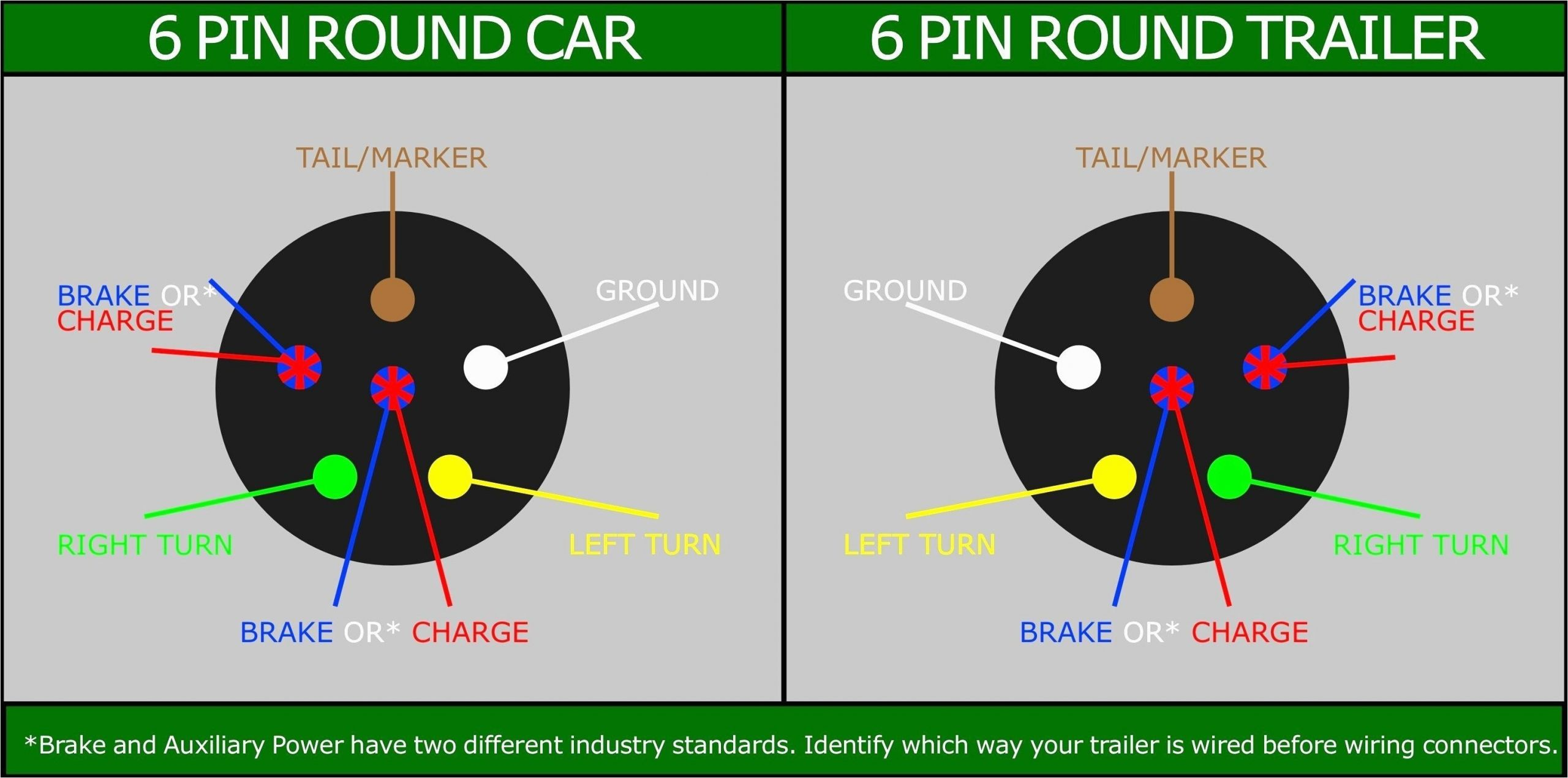 6 Way Round Trailer Plug Wiring Diagram New Wiring Diagram Car Trailer Lights Con Imagenes Casitas