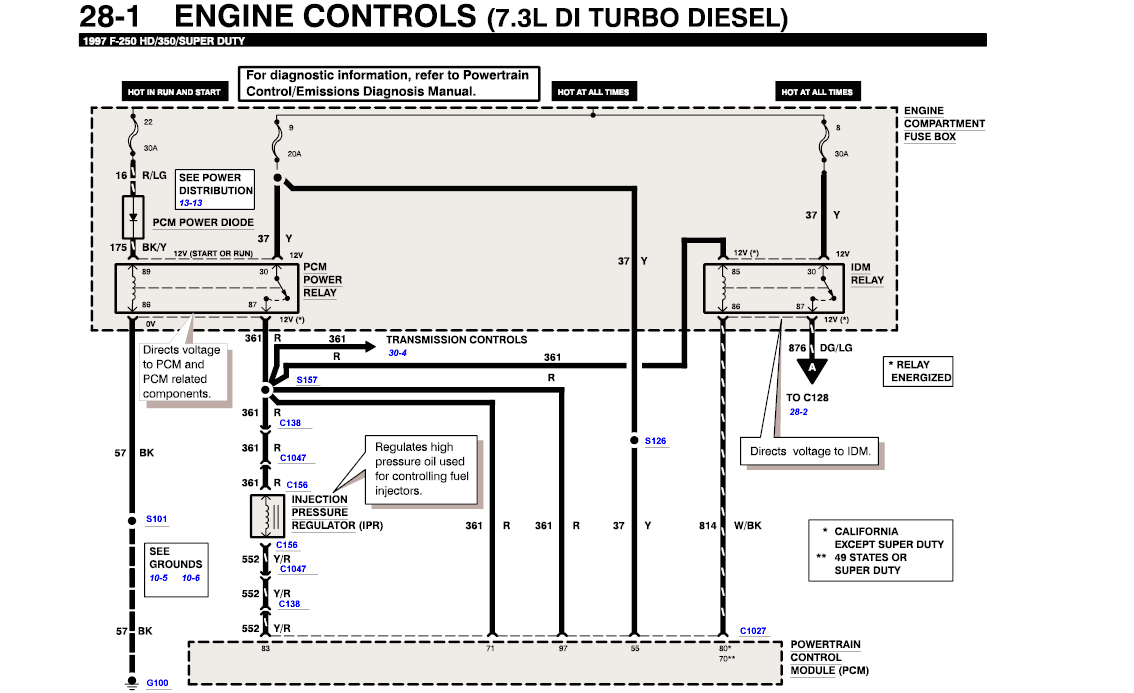7.3 Powerstroke Idm Wiring Diagram 7 3 Powerstroke Idm Wiring Diagram Liar Fuse12 Klictravel Nl