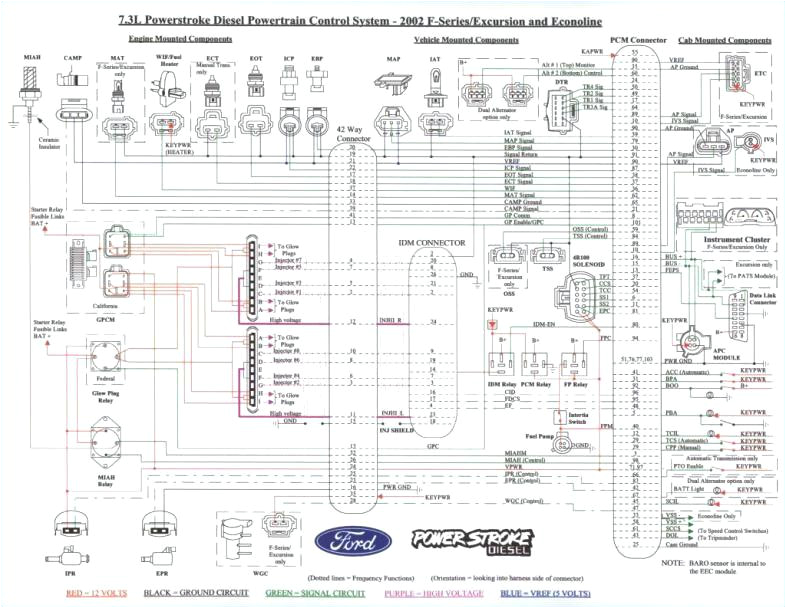 7 3 powerstroke injector harness diagram ford 6 0 powerstroke wiring diagram wire center e280a2 of 7 3 powerstroke injector harness diagram jpg