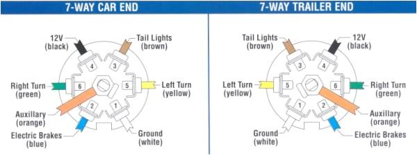 71983d1501474017 7 way wiring diagram wiring 7pole jpg