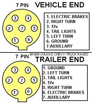 7pintrailer jpg