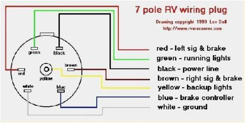 7 Way Junction Box Wiring Diagram 7 Way Plug Inline Trailer Cord Junction Box 6 Feet Cable