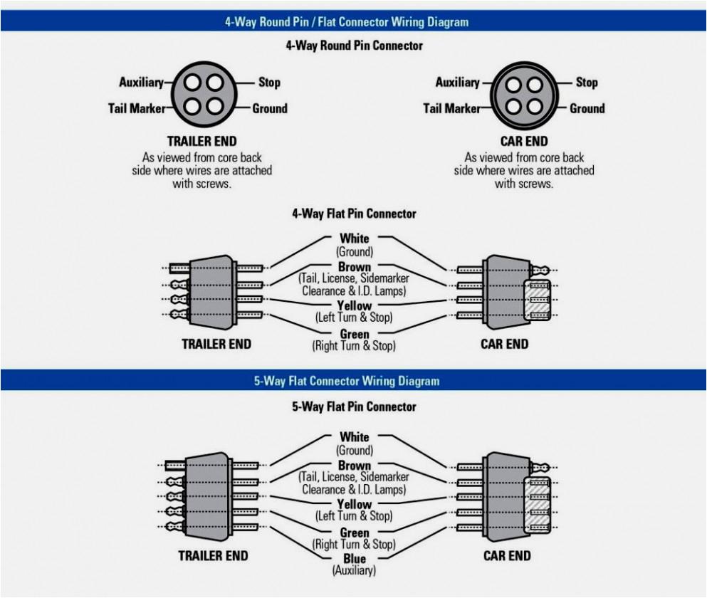 flat wiring diagram wiring diagram data oreo 4 pin trailer connector wiring diagram jpg