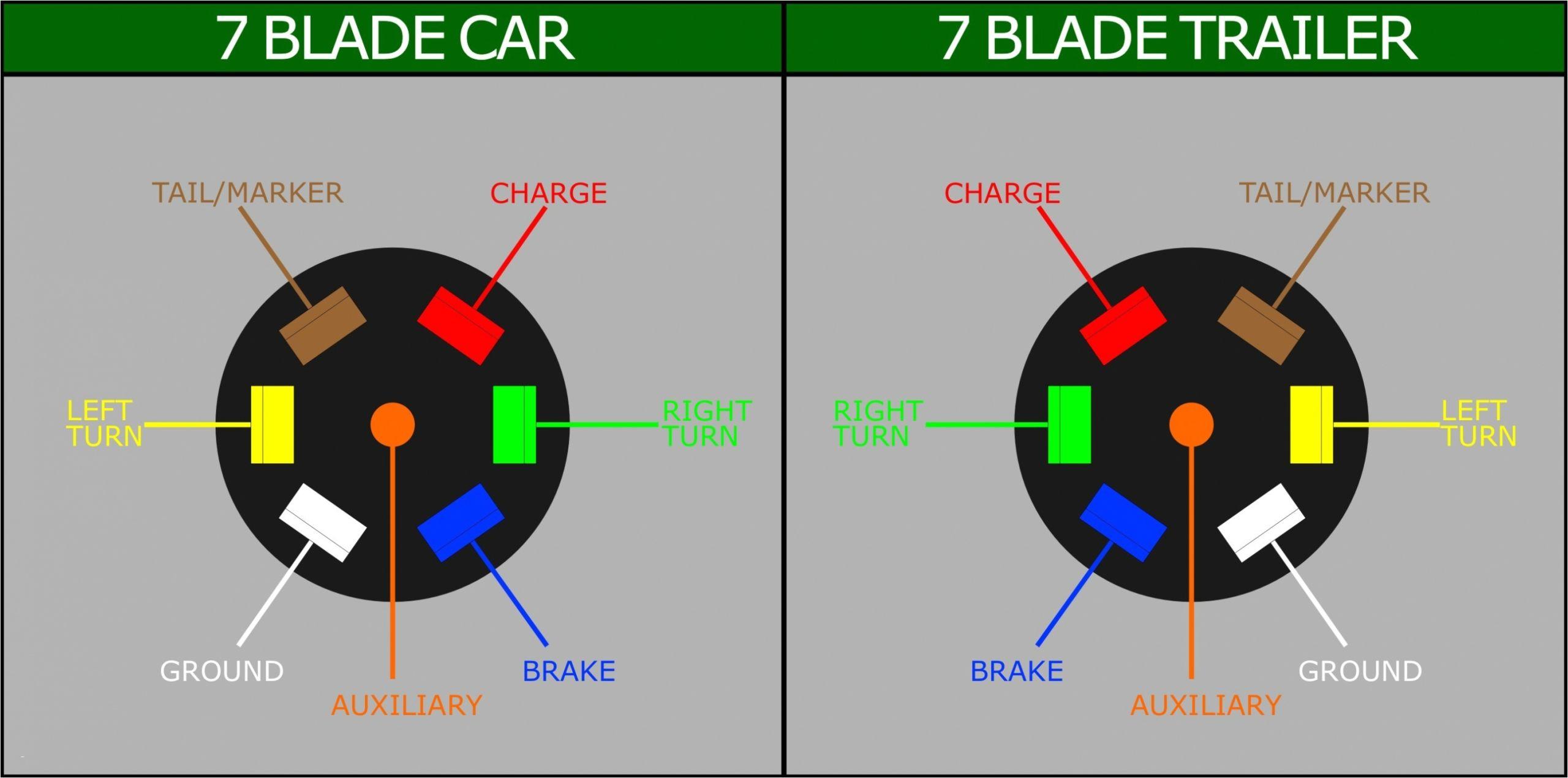 wiring diagram for a 7 pin flat trailer plug save 7 wire trailer 7 wire trailer plug wiring diagram jpg