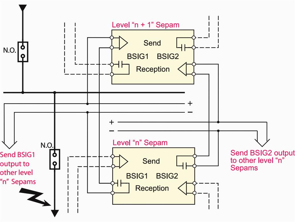 the zone selective interlocking logic of protection relays eep gif