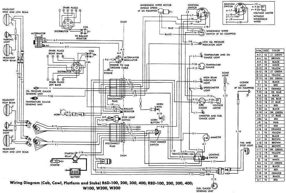 1961 dodge pickup truck wiring diagram jpg