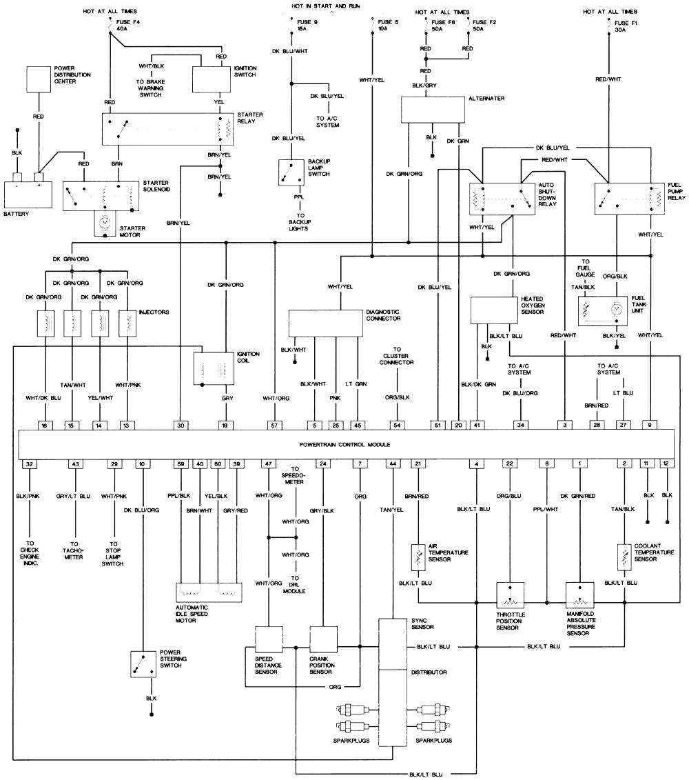 94 Jeep Wrangler Wiring Diagram 91 Jeep Yj Wiring Diagram Blog Wiring Diagram
