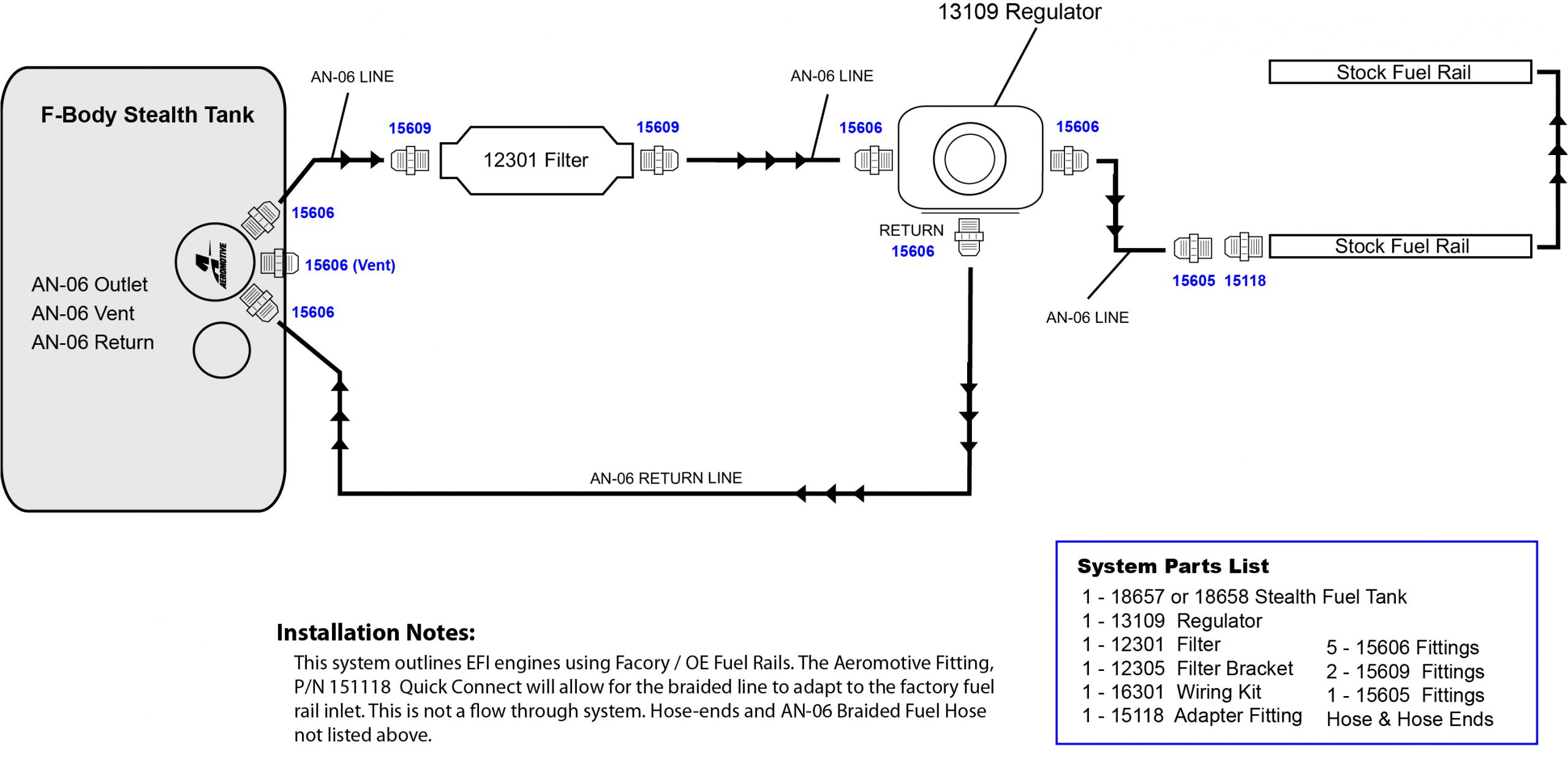 f body stealth plumbing diagram 1b jpg