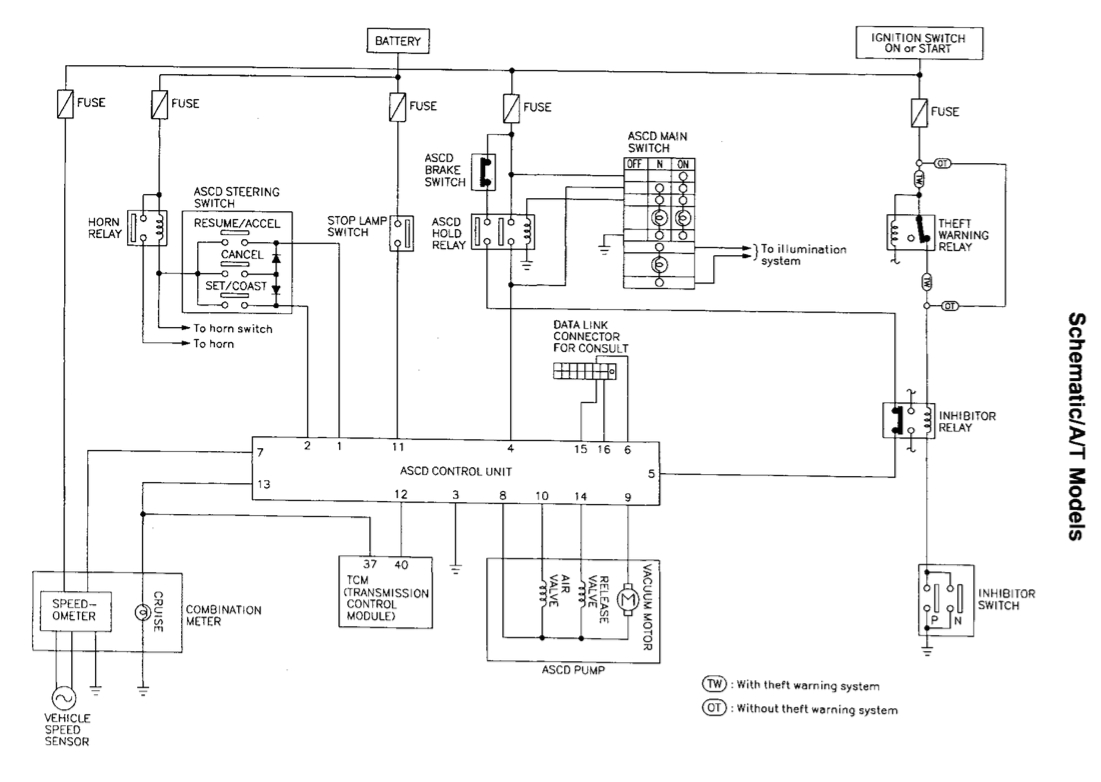 c34 stagea cruise control installation guide from a32 nissan maxima png