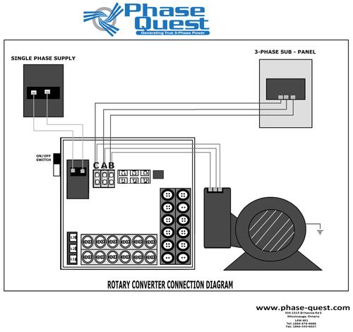 rotary converter diagram jpg