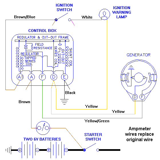 Analog Amp Meter Wiring Diagram In Car Amp Meter