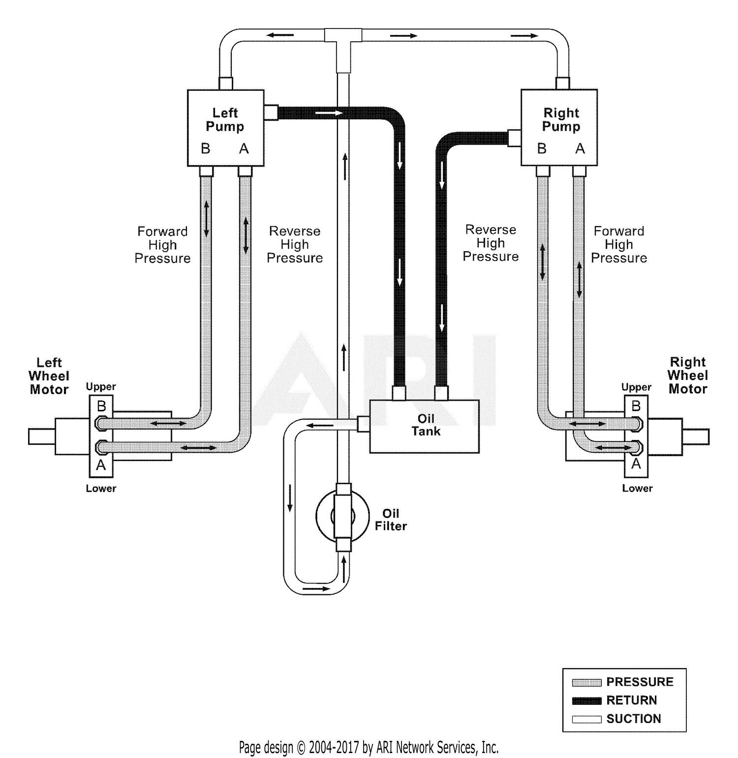 diagram gif