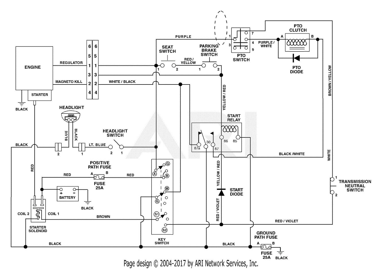 Ariens Riding Mower Wiring Diagram Riding Mower Wiring Diagram Poli Fuse6 Klictravel Nl
