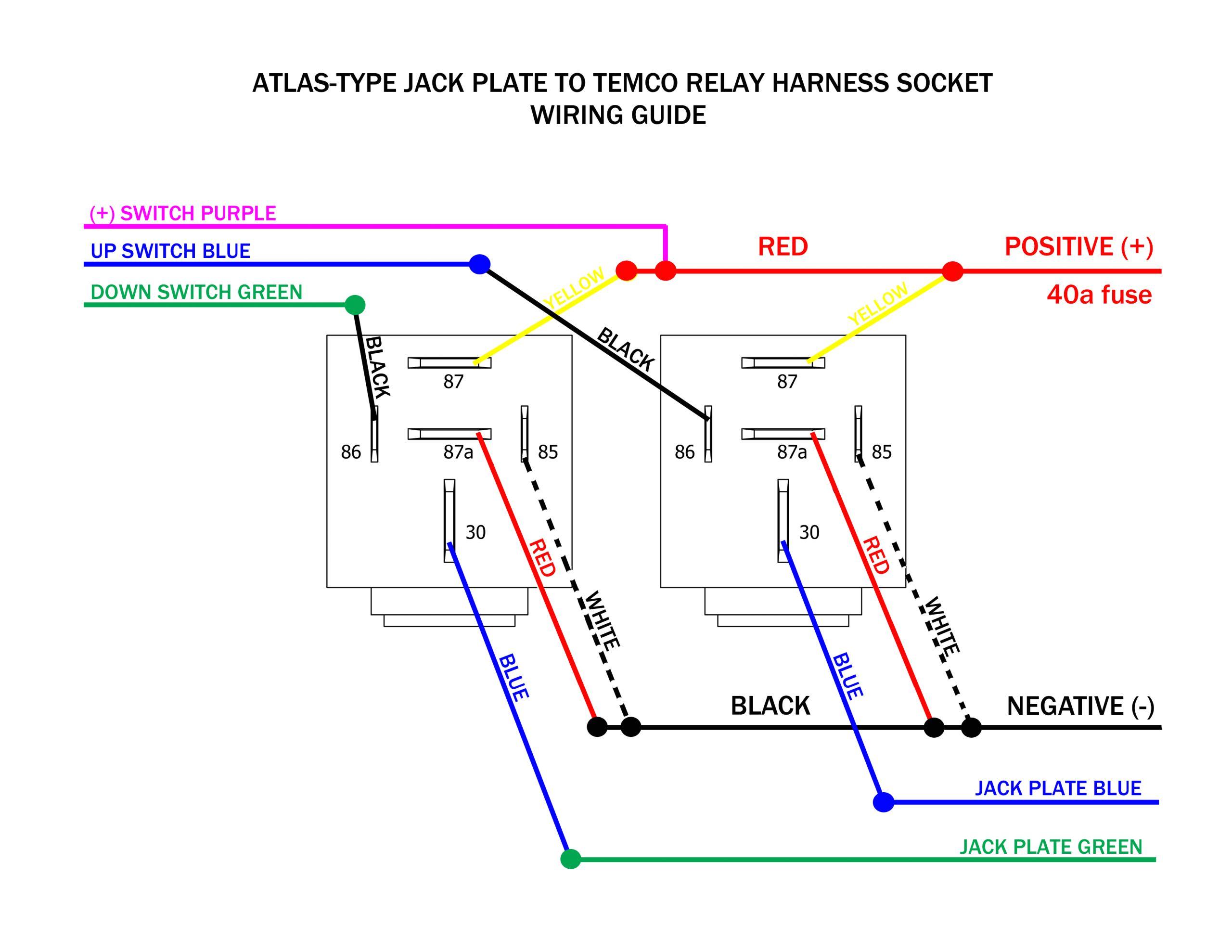 Atlas Jack Plate Gauge Wiring Diagram Ag 4321 Wiring Diagram Bose Acoustimass Ht Free Diagram