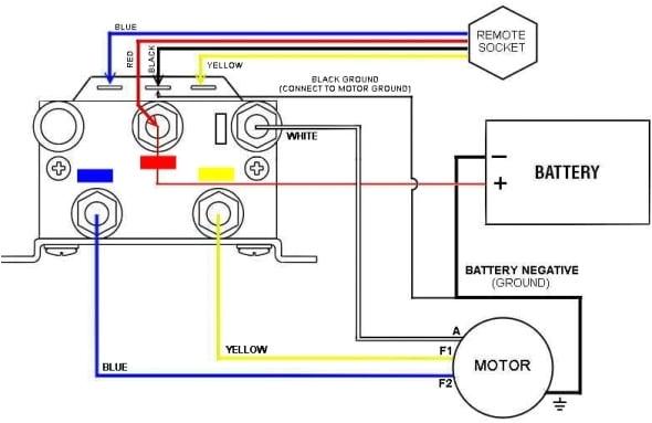 Atv Winch Relay Wiring Diagram Warn Winch Wiring Diagram solenoid Diagram Base Website