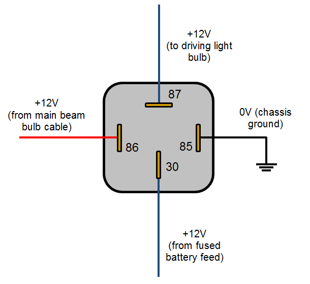 Auto Electrical Relays Wiring Diagrams Automotive Relay Guide 12 Volt Planet Ingenieria