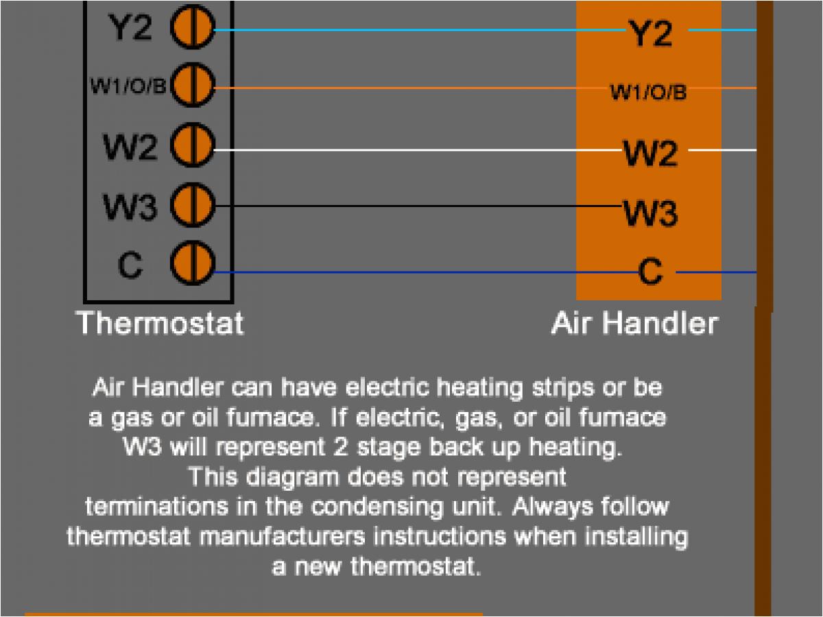 heat pump thermostat diagram 1200x900 png