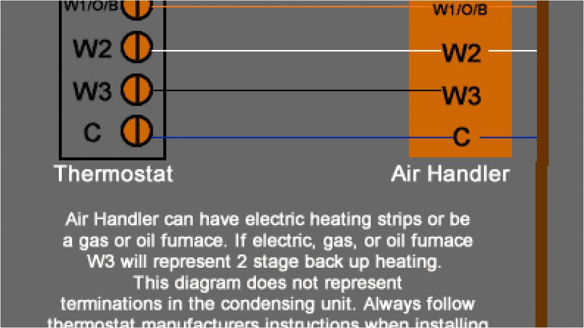 heat pump thermostat diagram 1200x675 png