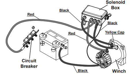 badland 12000lb winch wiring diagram png