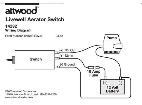 g3 boat wiring jpg