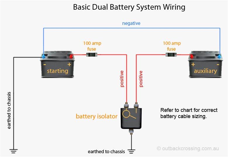 basic dual battery system jpg