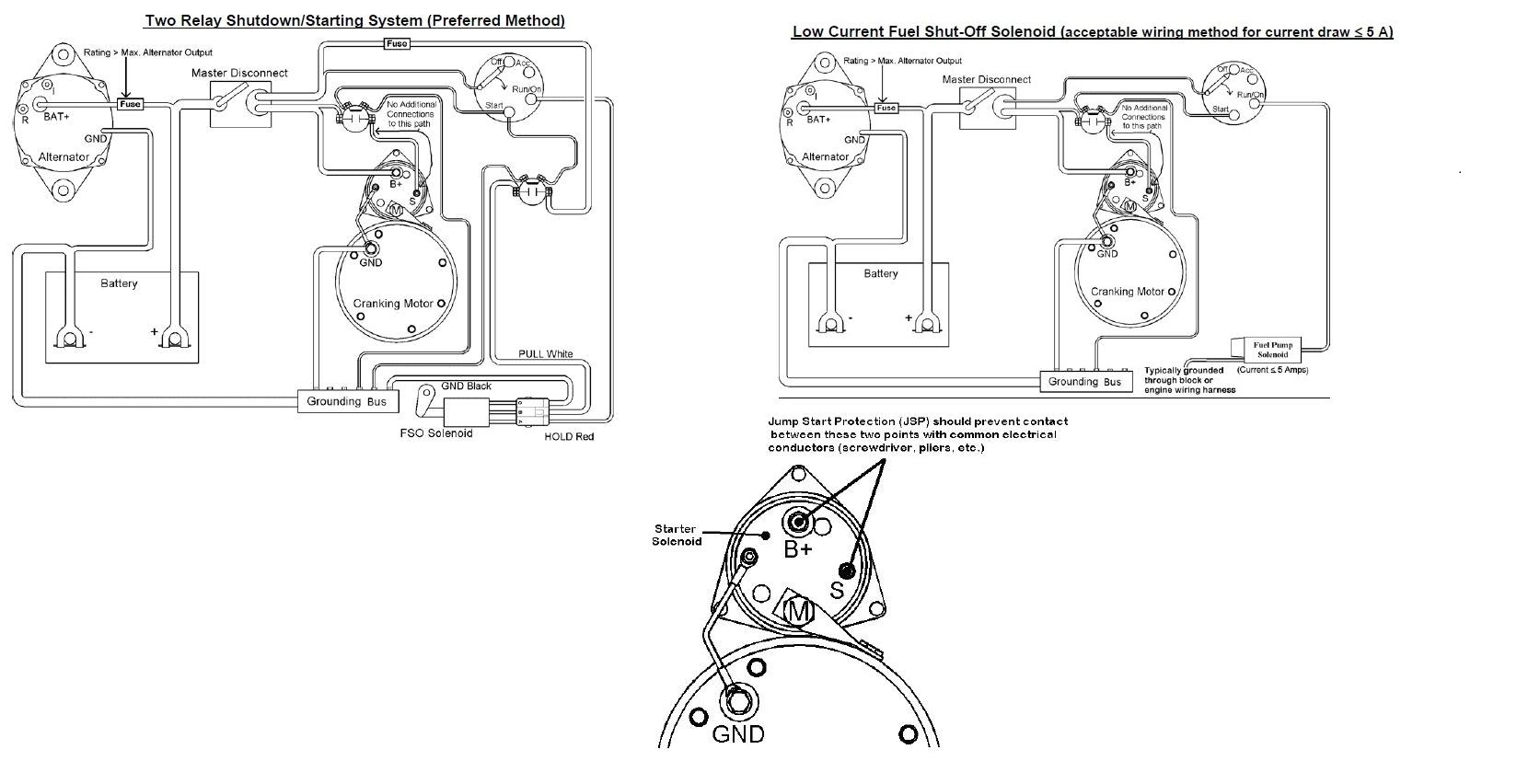 starter wiring diagram wiring diagram database jpg
