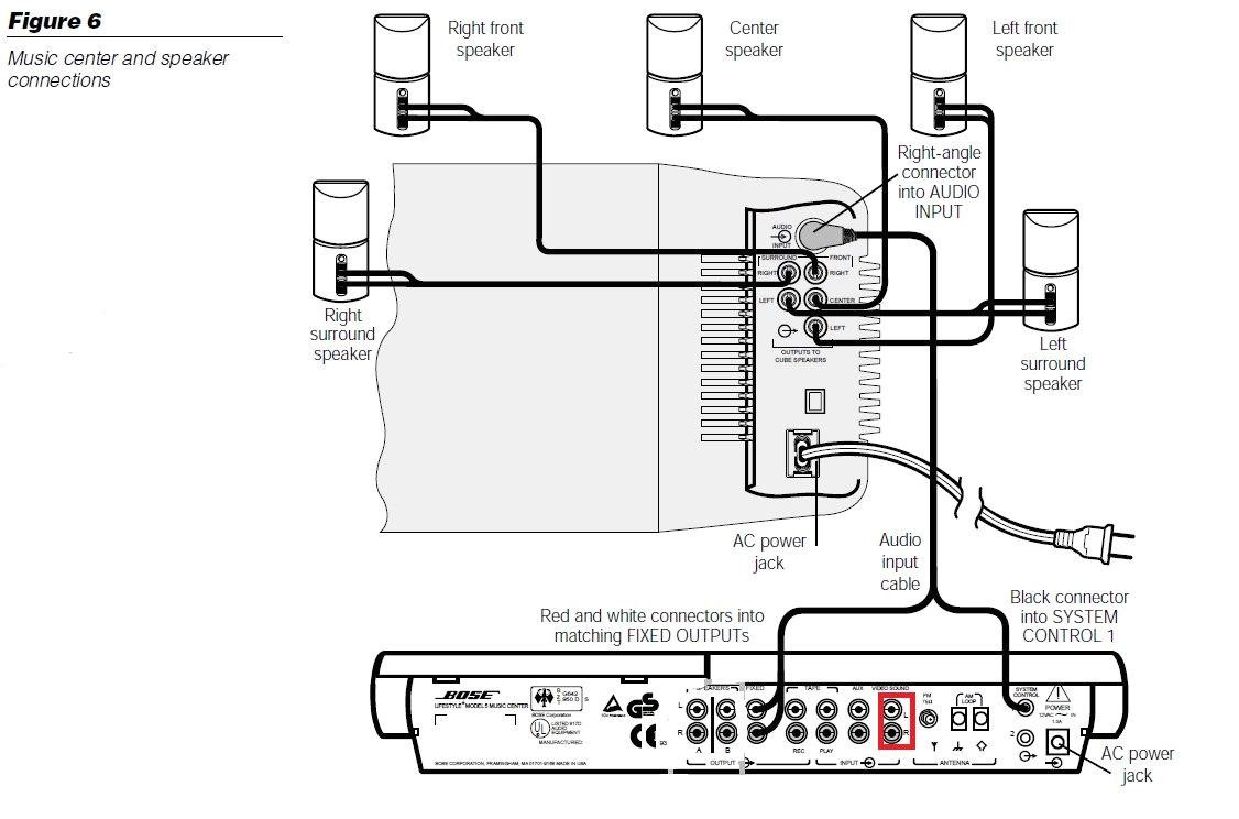 Bose Acoustimass 6 Wiring Diagram Bose 501 Wiring Diagram Pro Wiring Diagram