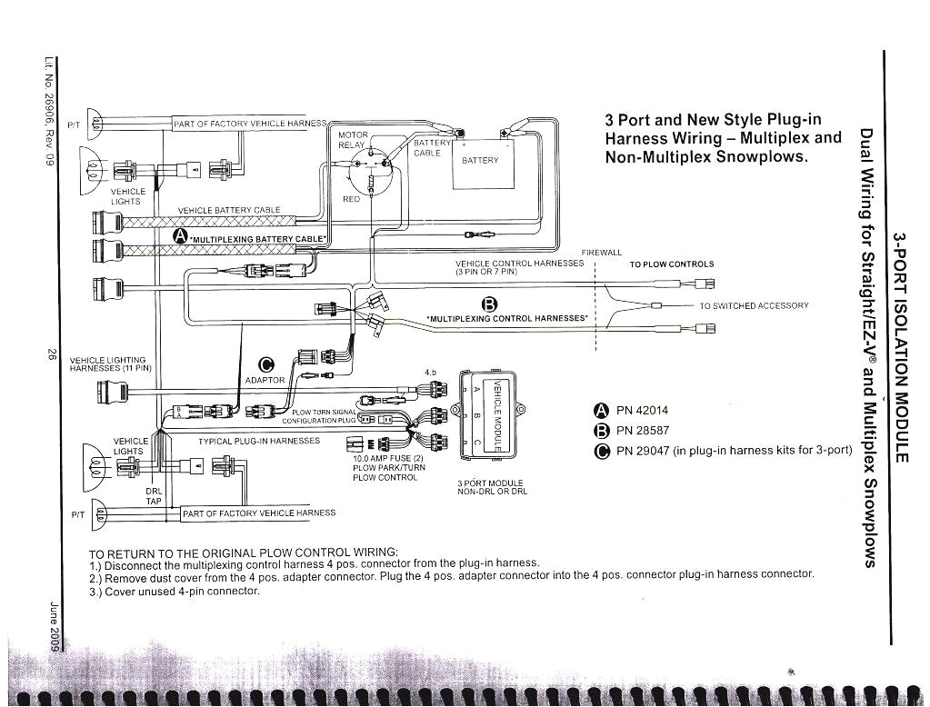 the boss snow plow wiring diagram simple wiring diagram for boss snow plow boss plow wiring diagram v boss v plow wire harness installation boss snow plow wiring harness 18d jpg