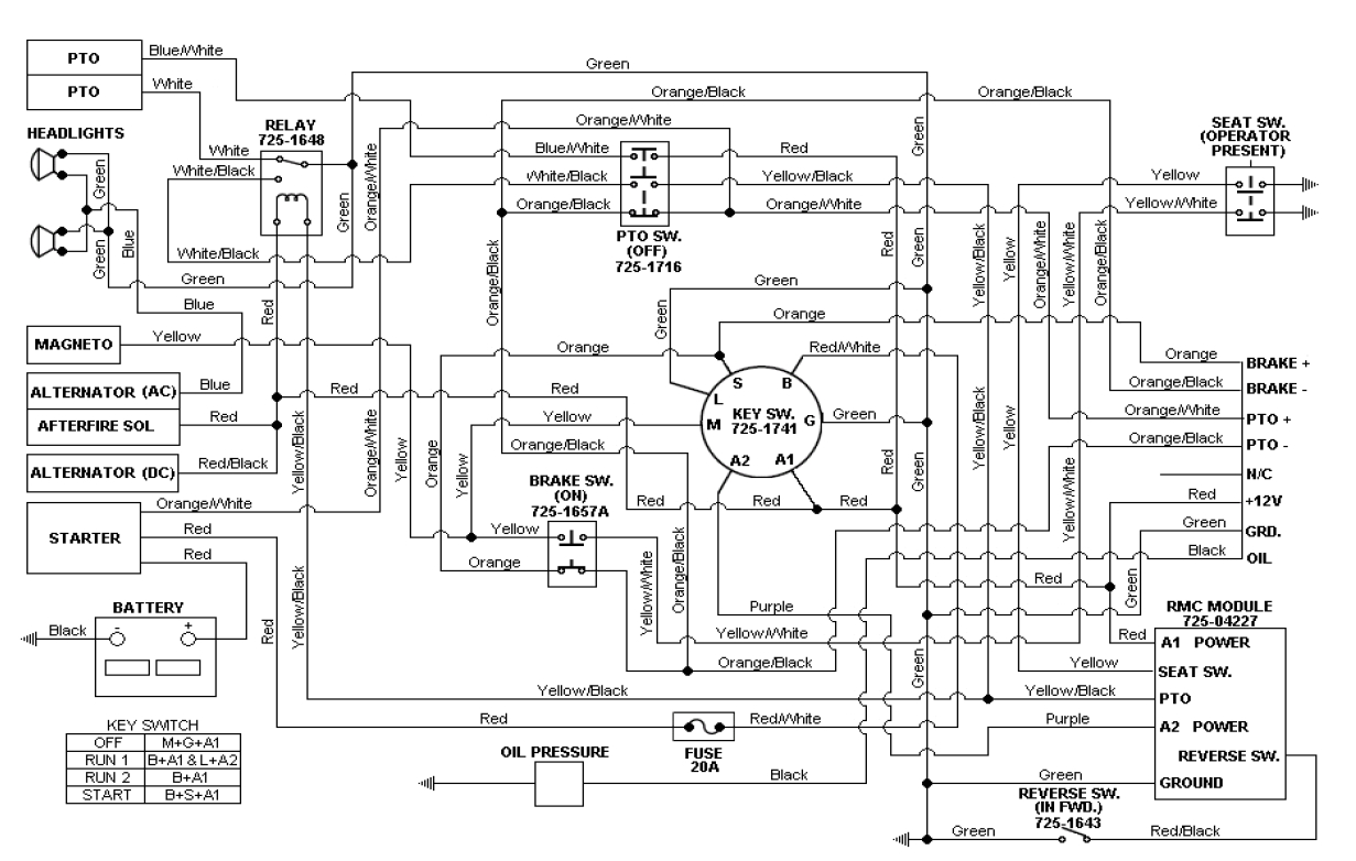 Briggs and Stratton 13.5 Hp Wiring Diagram Rm 0906 18 5 Briggs and Stratton Engine Diagram Free Diagram