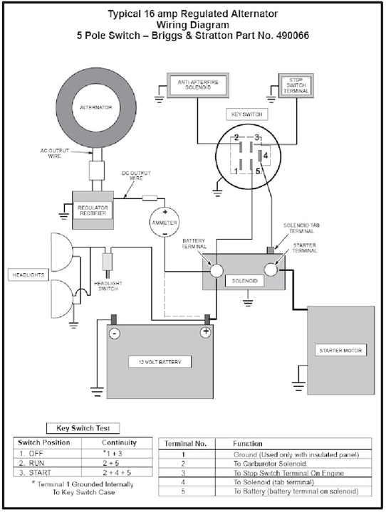 briggs and stratton key switch wiring diagram free picture wiring jpg