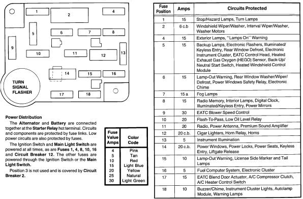 Bwd Starter solenoid Wiring Diagram 89 E350 Fuse Box Wiring Diagram Data