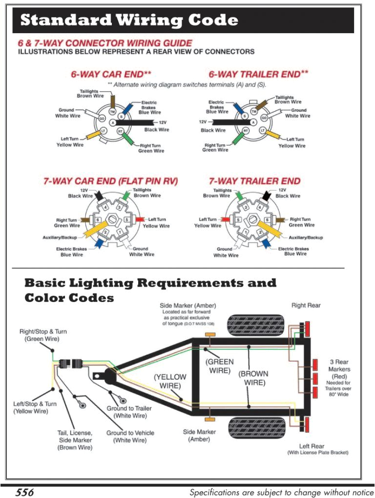 Camper 7 Way Wiring Diagram Car Trailer Wire Diagram Trailer Wiring Diagram Trailer