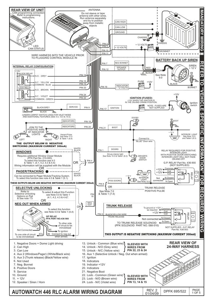Car Alarm Wiring Diagram Pdf Eb 3089 Falcon Alarm Wiring Diagram Also Wire Motion Sensor