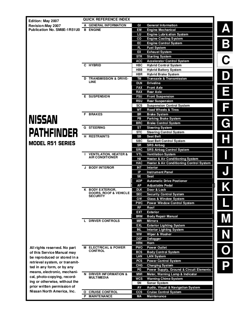 Car Service Repair Manuals and Wiring Diagrams 2008 Nissan Pathfinder Service Repair Manual