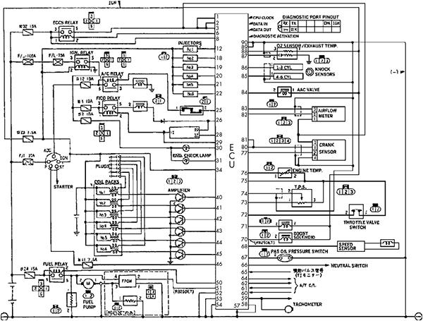 Car Service Repair Manuals and Wiring Diagrams the Car Hacker S Handbook
