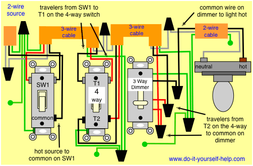 wiring a 4 way dimmer switch diagram wiring diagrams png