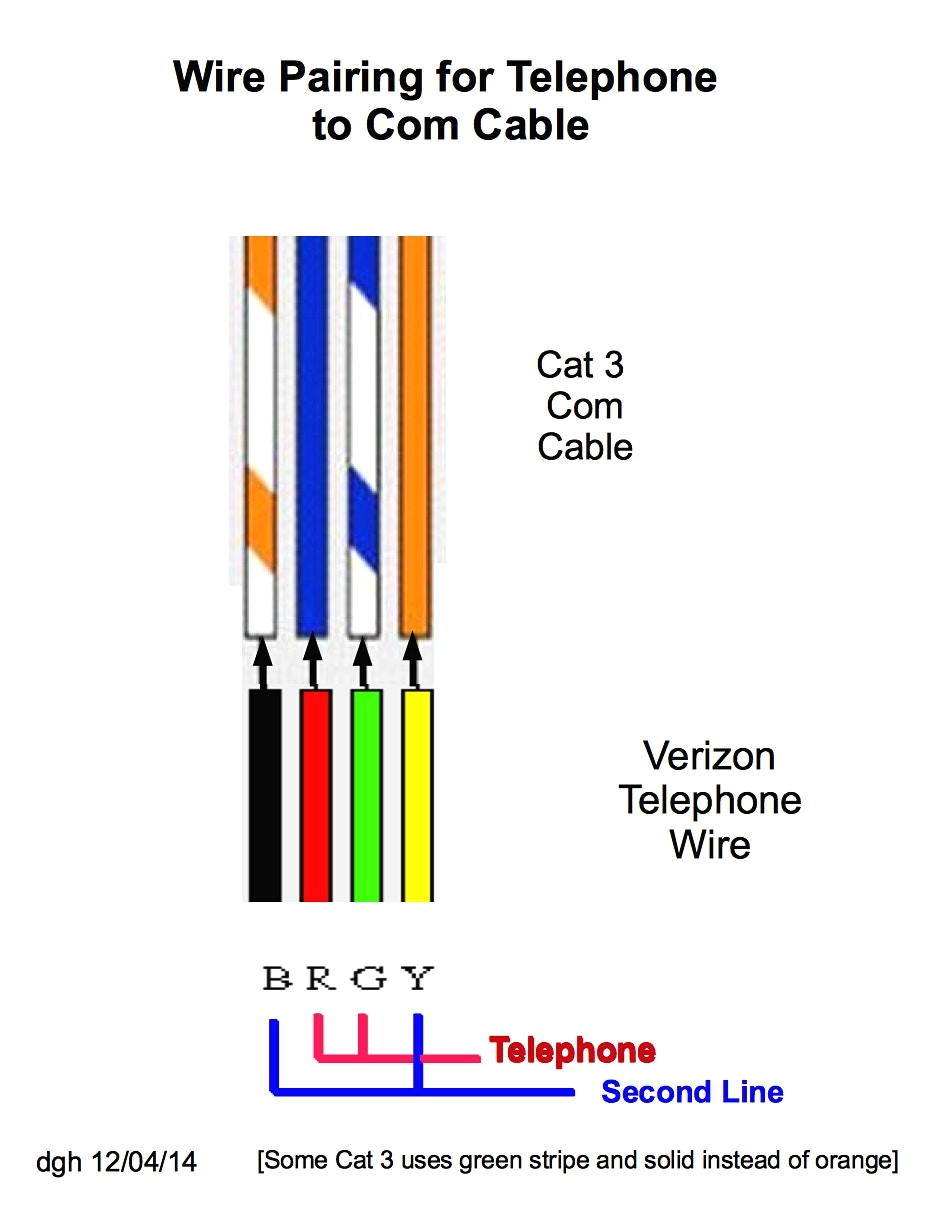 cat wiring diagram for telephone cat5 phone jack line in free 5 within 3 at cat 3 wiring diagram jpg