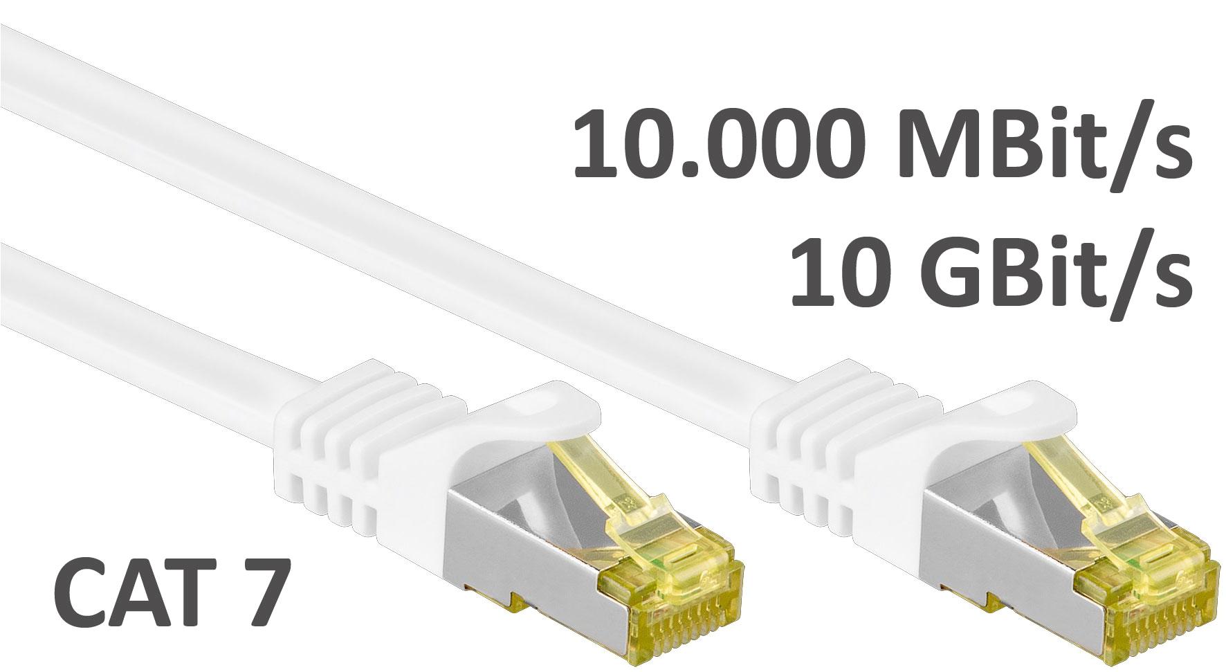 Cat 7 Ethernet Cable Wiring Diagram Kab24a Rj45 Patchkabel Weiss Netzwerkkabel Computerkabel Cat 7 Rohkabel 600 Mhz Halogenfrei 10 Gbit S Reines Kupfer