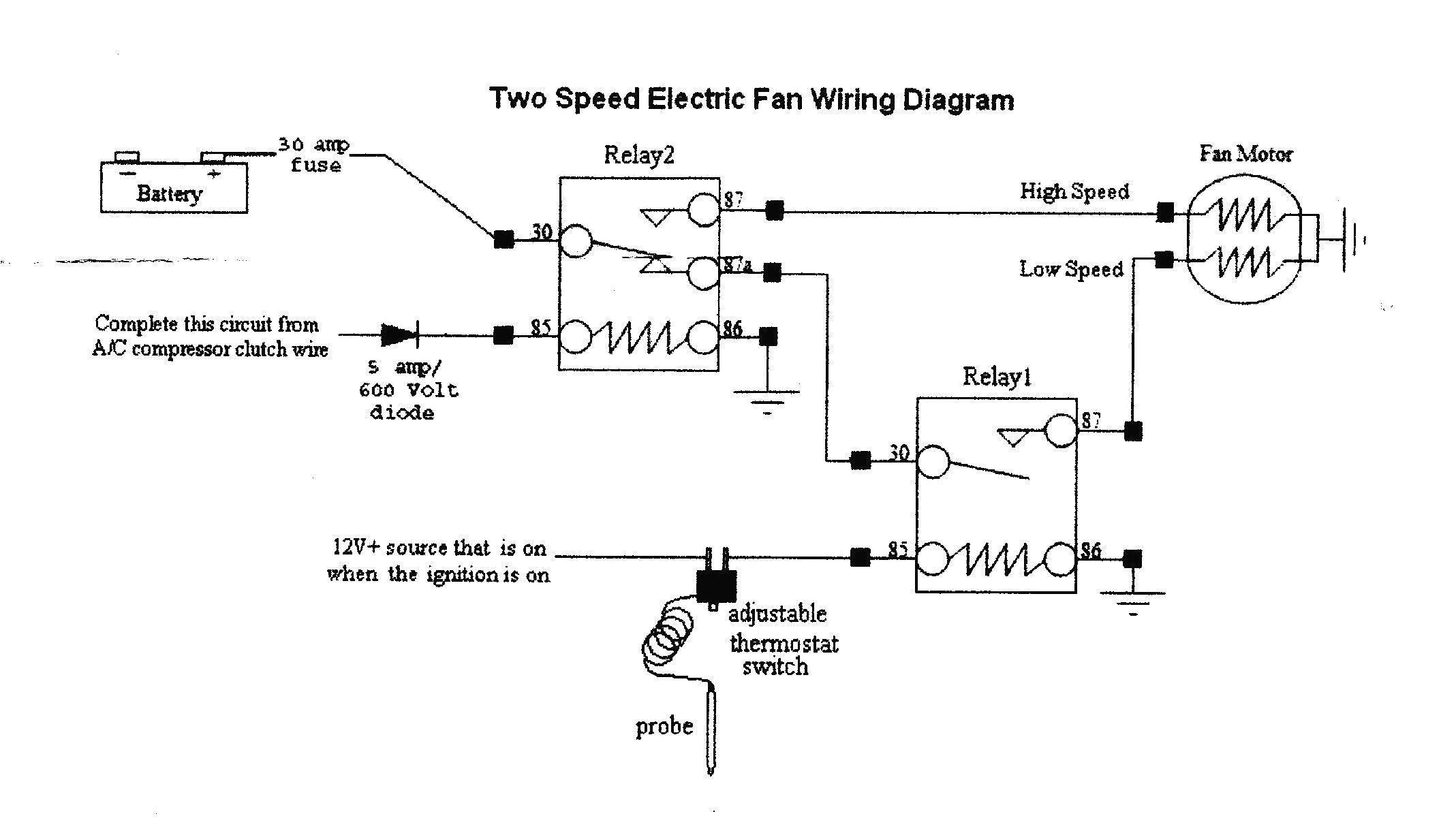 Ceiling Fan Wiring Circuit Diagram Unique Wiring Diagram for Electric Fan Relay Diagram