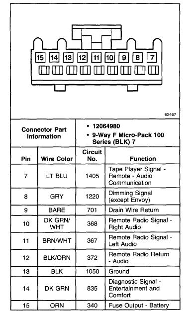 Chevy Cobalt Radio Wiring Diagram Radio Wiring Help Keju Manna21 Immofux Freiburg De