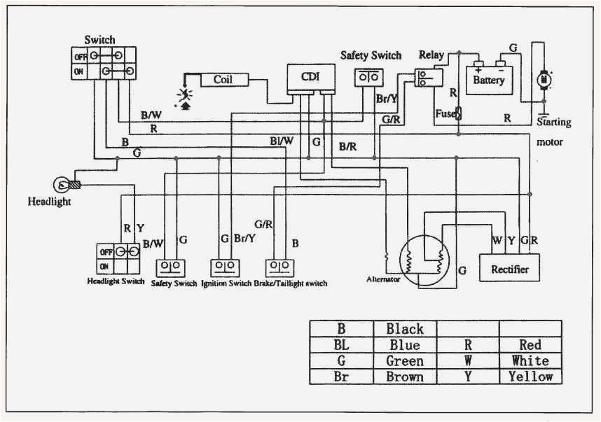 China 110cc atv Wiring Diagram Wiring Diagram 110cc atv Wiring Diagram Chinese 110cc atv
