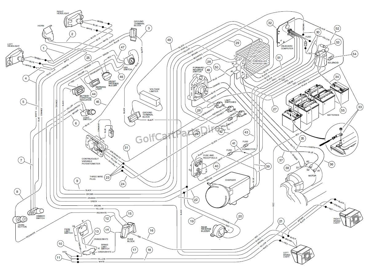 Club Car Ds Battery Wiring Diagram 0d93e70 1997 Club Car Ds Battery Wiring Diagram Wiring Library