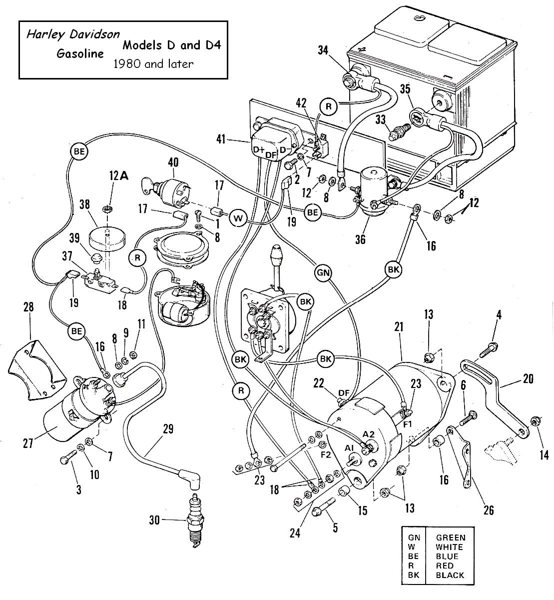 1976 harley davidson golf cart wiring diagram best wiring diagram jpg