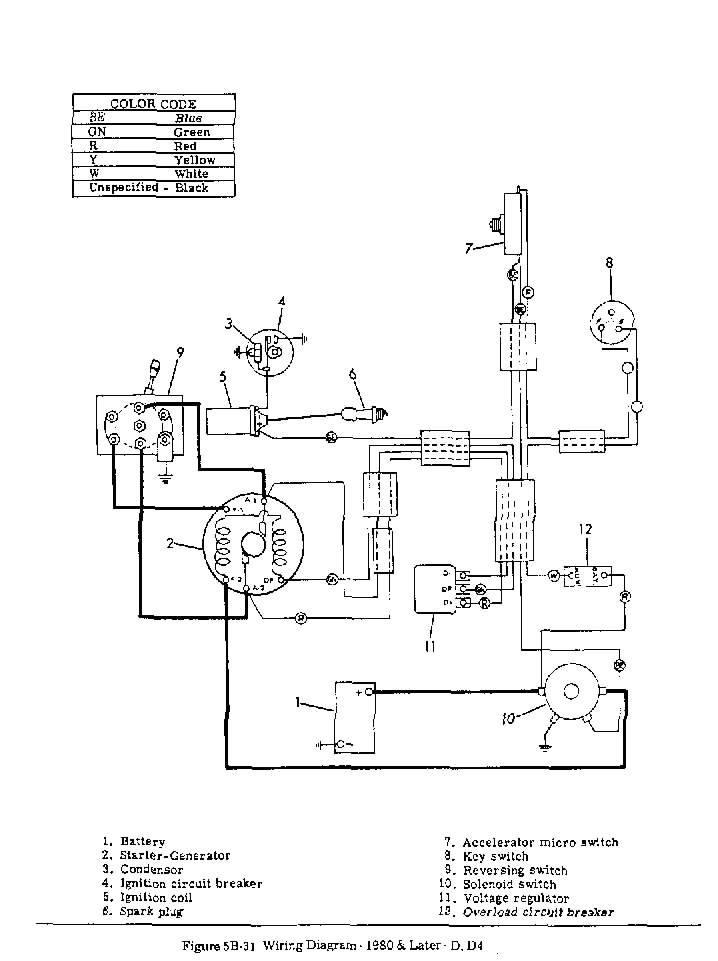 harley golf cart engine diagram 24h schemes jpg