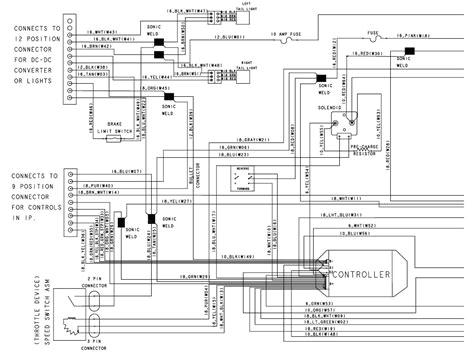 wiring schematics club car precedent golf car jpg