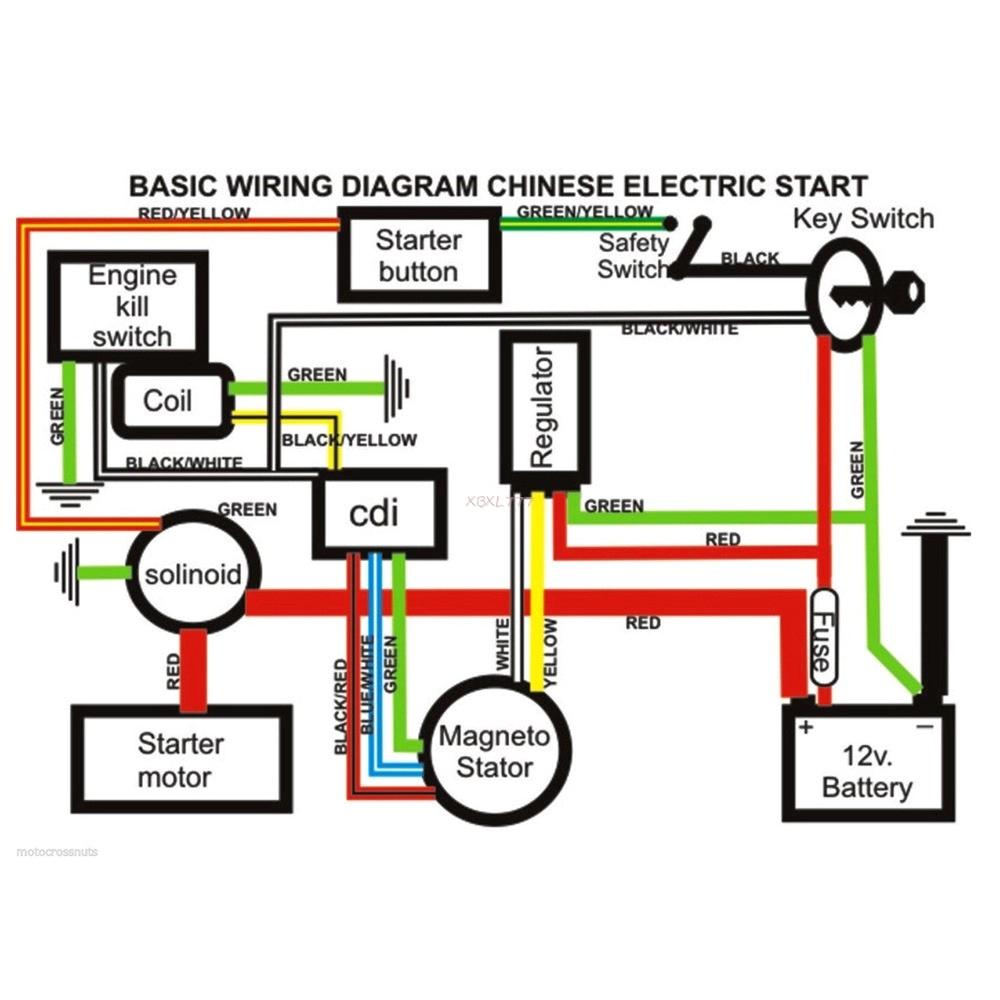 chinese atv electrical schematic carbonvotemuditblog jpg