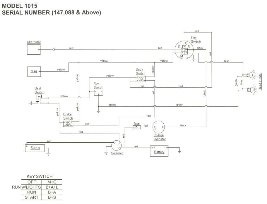 cub cadet 126 wiring diagram wiring diagram jpg